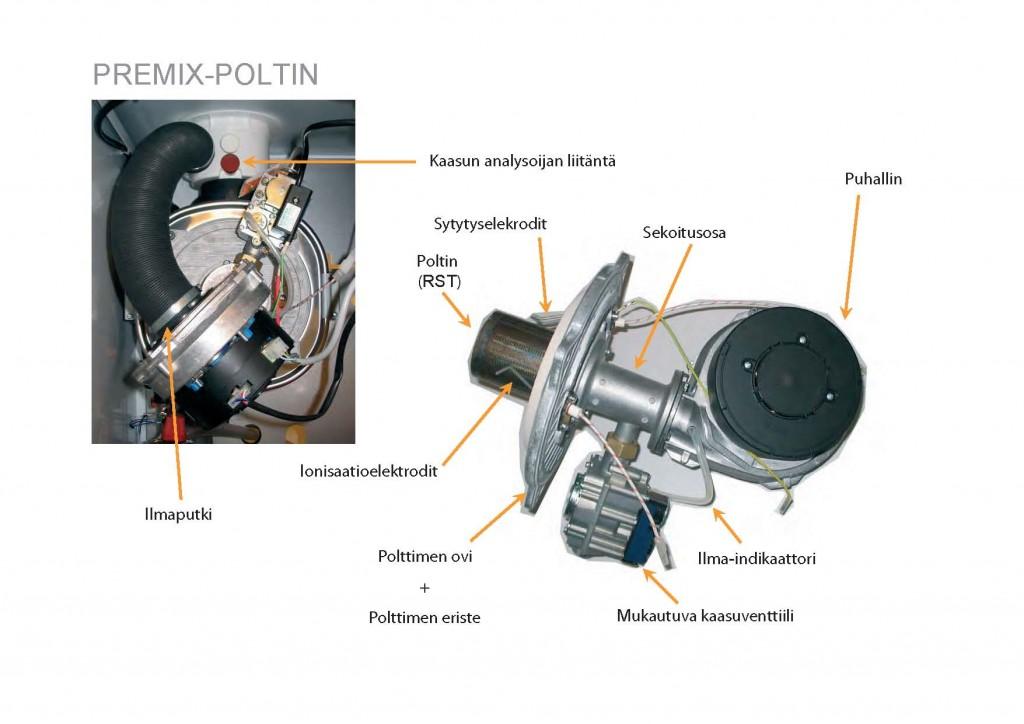 Hybridilämpöpumppu kondenssikattilan kaasupoltin varmistaa lämmityksen