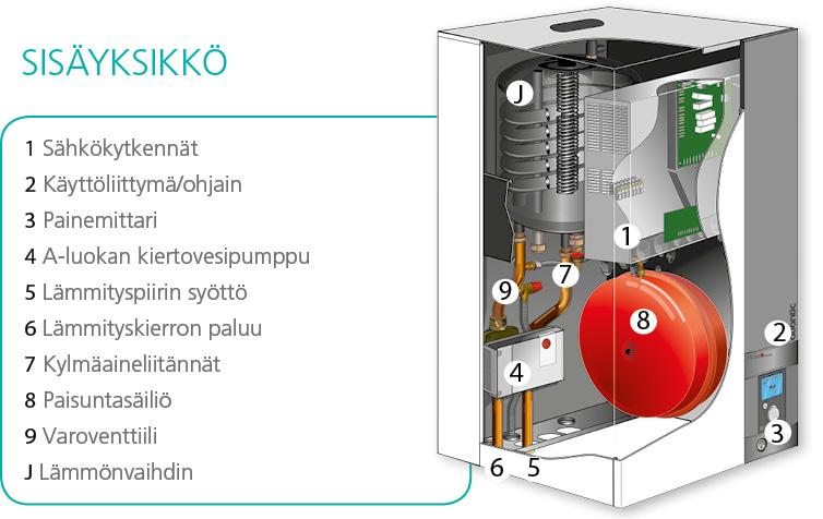 Extensa ilmavesilämpöpumppu