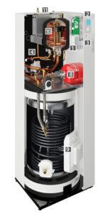 Ilmavesilämpöpumppu Extensa R32 Duo rakenne