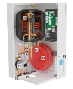 Ilmavesilämpöpumppu Extensa R32 rakenne